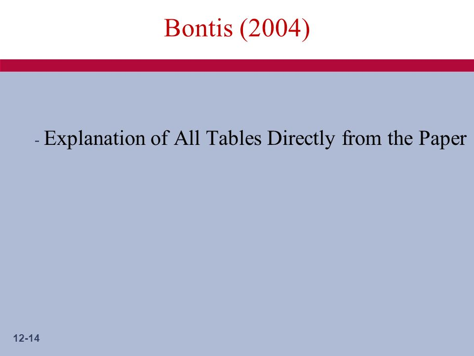 12-14 Bontis (2004) - Explanation of All Tables Directly from the Paper
