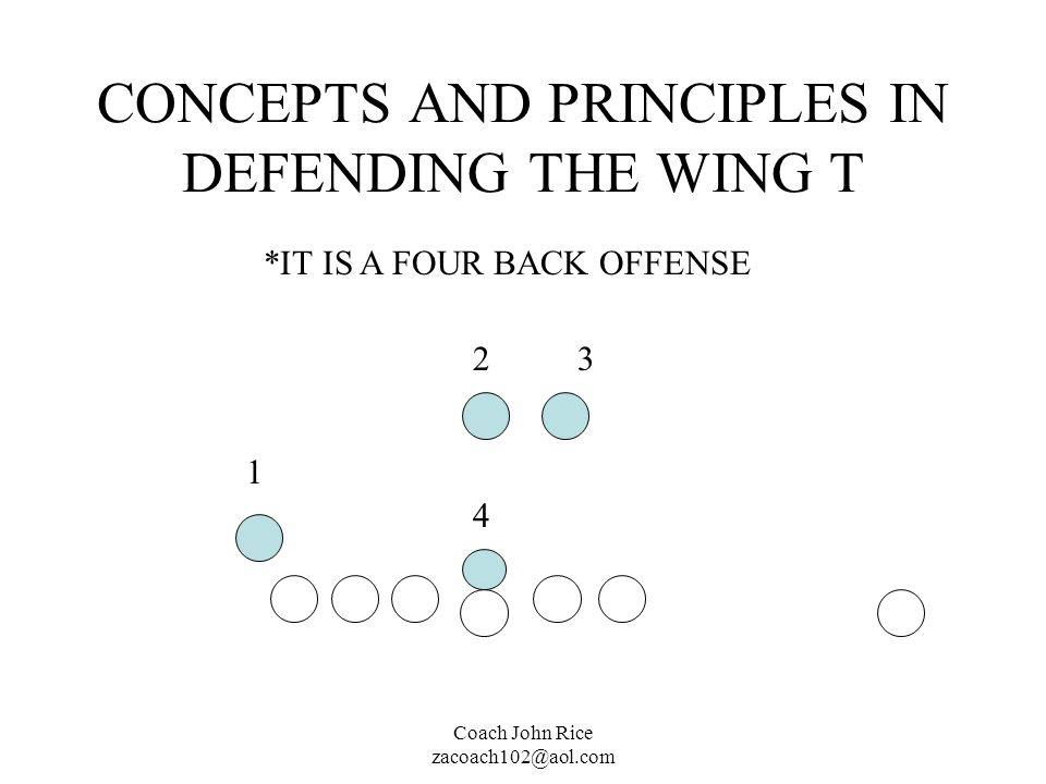 Coach John Rice zacoach102@aol.com CONCEPTS AND PRINCIPLES IN DEFENDING THE WING T *IT IS A FOUR BACK OFFENSE 1 23 4