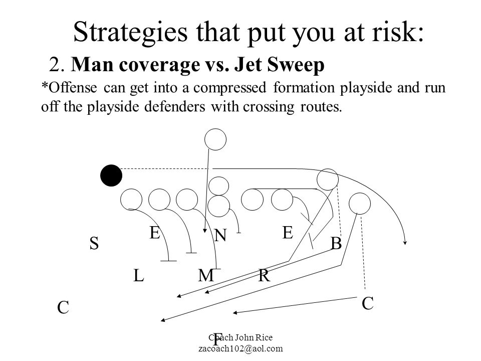 Coach John Rice zacoach102@aol.com Strategies that put you at risk: 2. Man coverage vs. Jet Sweep M N RL EE SB C C F *Offense can get into a compresse
