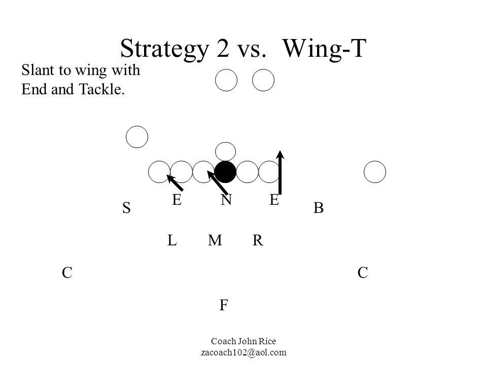 Coach John Rice zacoach102@aol.com Strategy 2 vs. Wing-T M N RL EE SB CC F Slant to wing with End and Tackle.