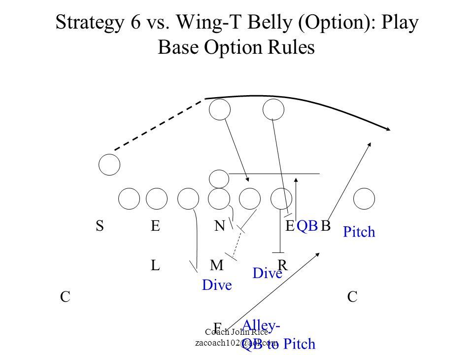 Coach John Rice zacoach102@aol.com Strategy 6 vs. Wing-T Belly (Option): Play Base Option Rules M N RL EESB CC F Pitch Alley- QB to Pitch Dive QB
