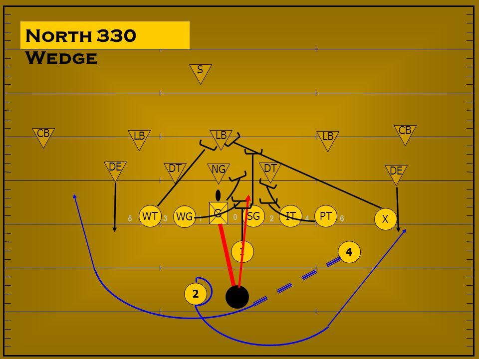 North 330 Wedge NG DT DE DT DE LB S CB 135642 1 1 2 34 SGITPT WG WT X C 0