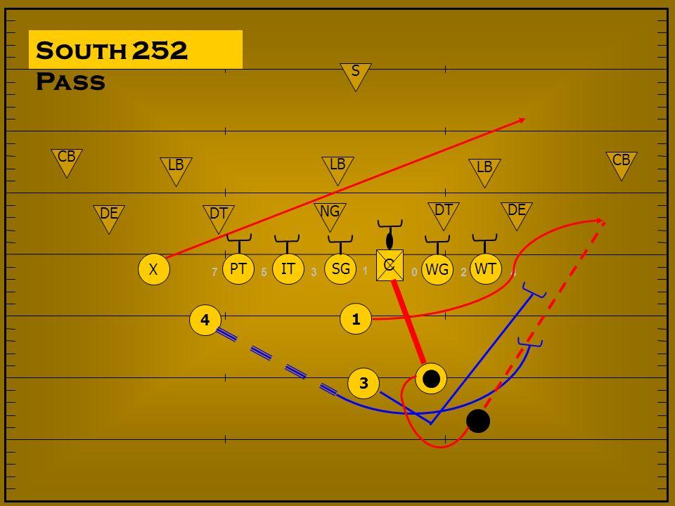 024753 1 2 3 4 SGITPT WG WT X C 1 South 252 Pass NG DTDE DTDE LB S CB