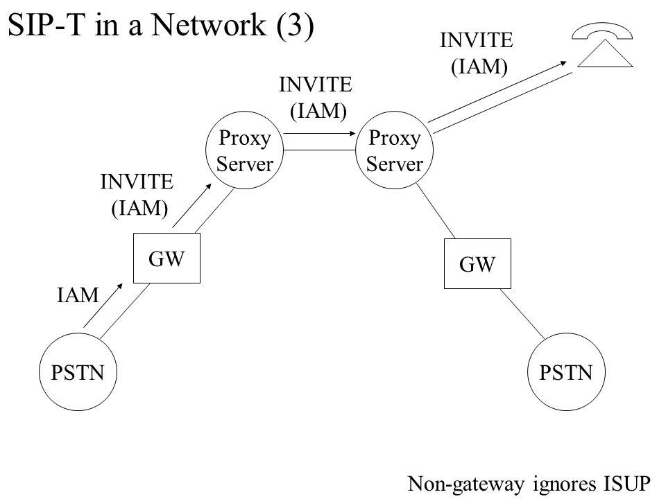 PSTN GW Proxy Server Proxy Server IAM INVITE (IAM) SIP-T in a Network (3) INVITE (IAM) INVITE (IAM) Non-gateway ignores ISUP