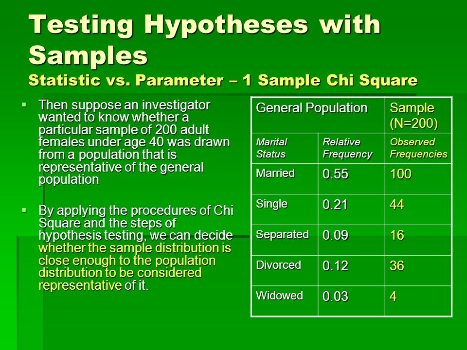 Testing Hypotheses with Samples Statistic vs. Parameter – 1 Sample Chi Square Then suppose an investigator wanted to know whether a particular sample