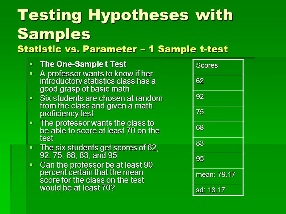 Testing Hypotheses with Samples Statistic vs. Parameter – 1 Sample t-test The One-Sample t Test The One-Sample t Test A professor wants to know if her