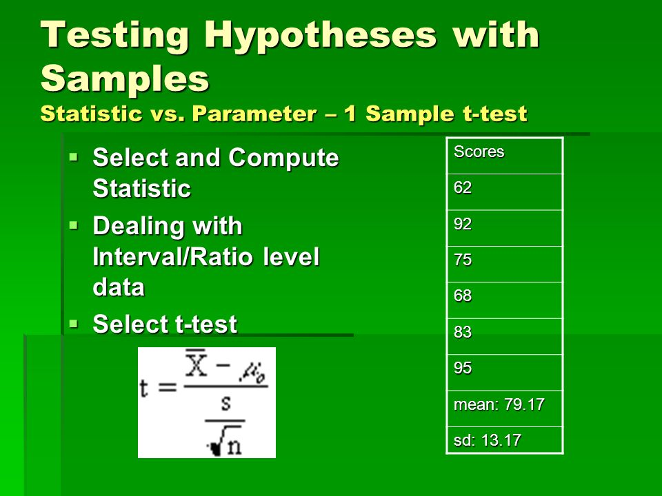 Testing Hypotheses with Samples Statistic vs. Parameter – 1 Sample t-test Select and Compute Statistic Select and Compute Statistic Dealing with Inter