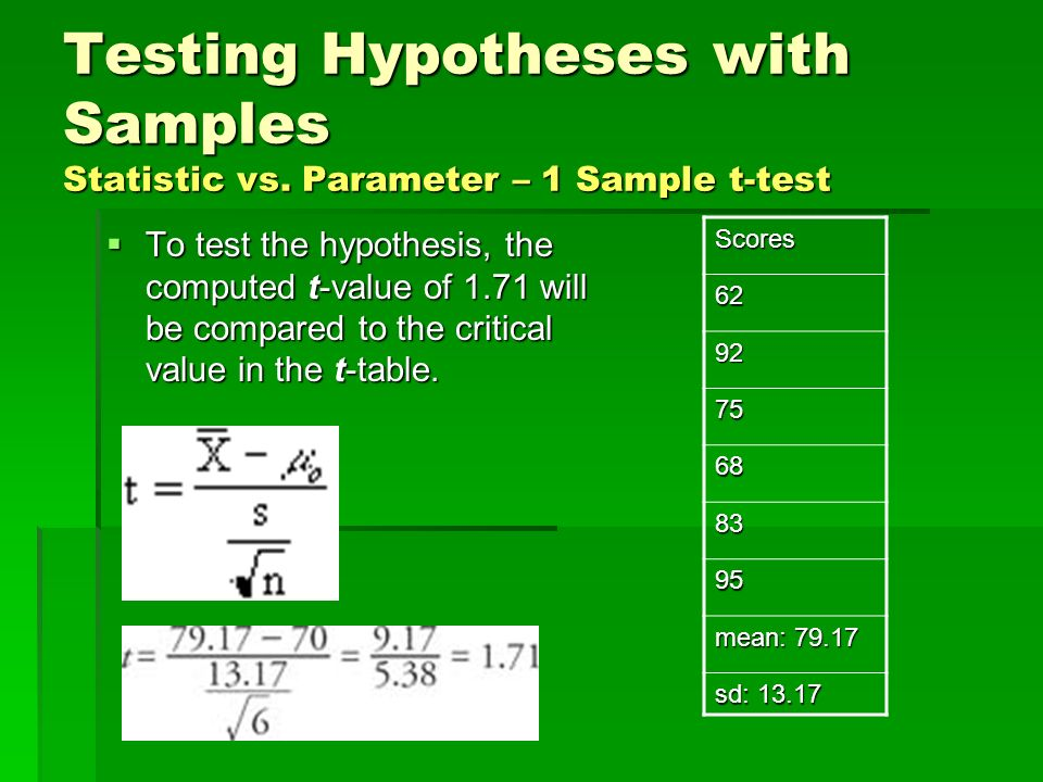 Testing Hypotheses with Samples Statistic vs. Parameter – 1 Sample t-test To test the hypothesis, the computed t-value of 1.71 will be compared to the