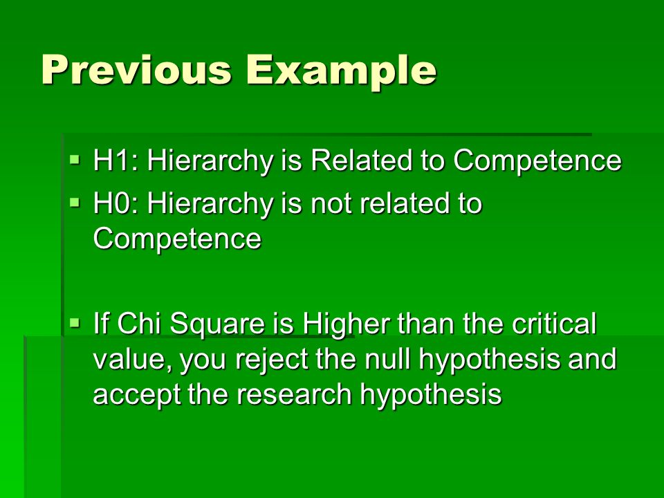 Previous Example H1: Hierarchy is Related to Competence H1: Hierarchy is Related to Competence H0: Hierarchy is not related to Competence H0: Hierarch