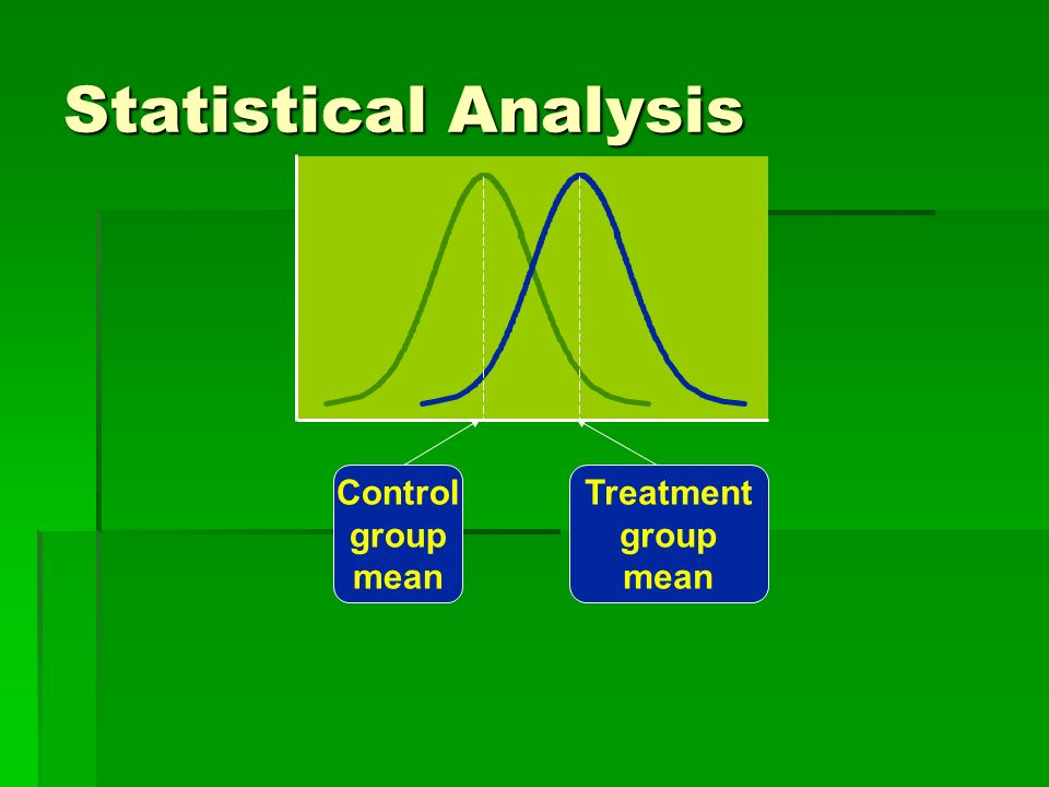 Statistical Analysis Control group mean Treatment group mean