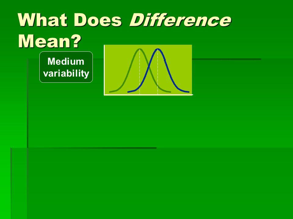 Medium variability