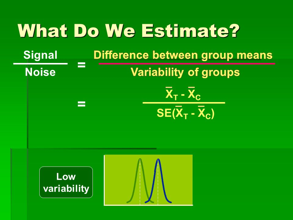 What Do We Estimate? Low variability Signal Noise Difference between group means Variability of groups = = X T - X C SE(X T - X C ) __ __ Difference b