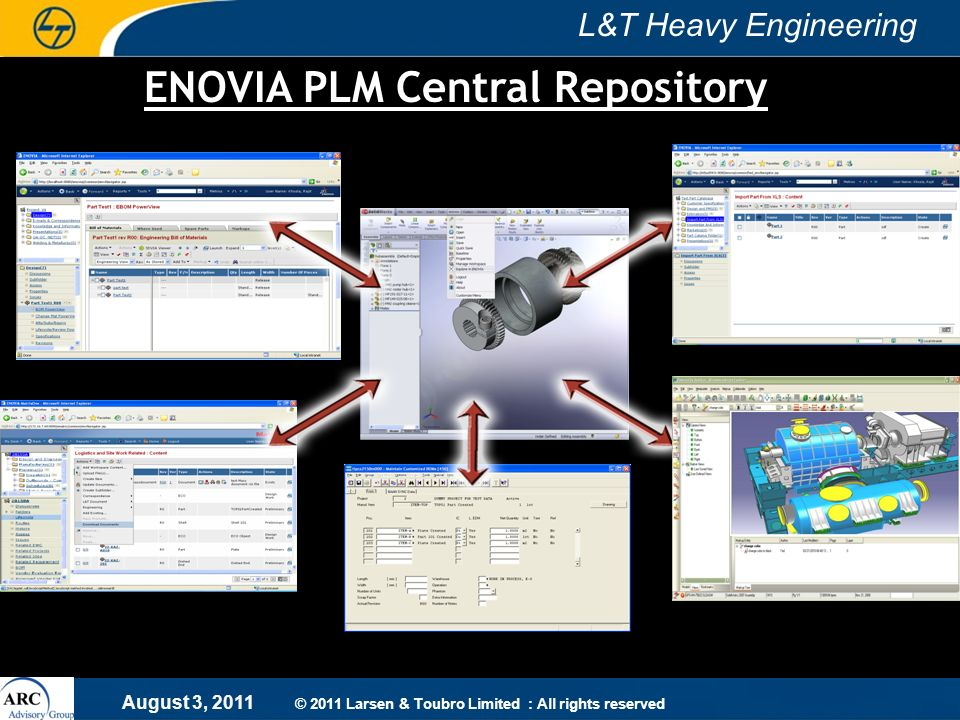 August 3, 2011 L&T Heavy Engineering © 2011 Larsen & Toubro Limited : All rights reserved ENOVIA PLM Central Repository CAD Project Collaboration Prod