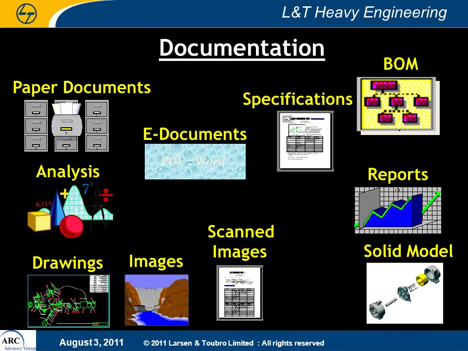 August 3, 2011 L&T Heavy Engineering © 2011 Larsen & Toubro Limited : All rights reserved Drawings BOM Paper Documents Analysis Solid Model Images Sca