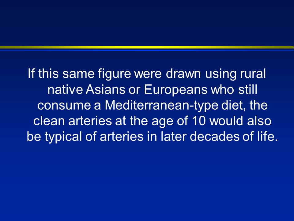 If this same figure were drawn using rural native Asians or Europeans who still consume a Mediterranean-type diet, the clean arteries at the age of 10