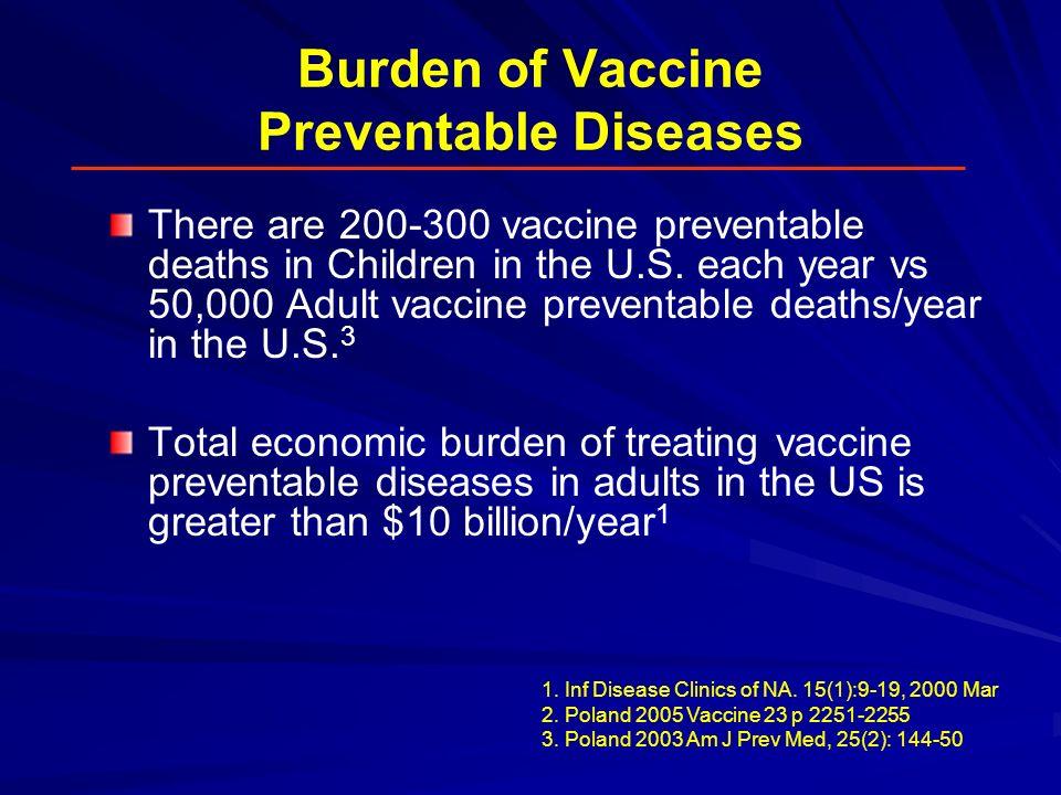 Burden of Vaccine Preventable Diseases There are 200-300 vaccine preventable deaths in Children in the U.S. each year vs 50,000 Adult vaccine preventa