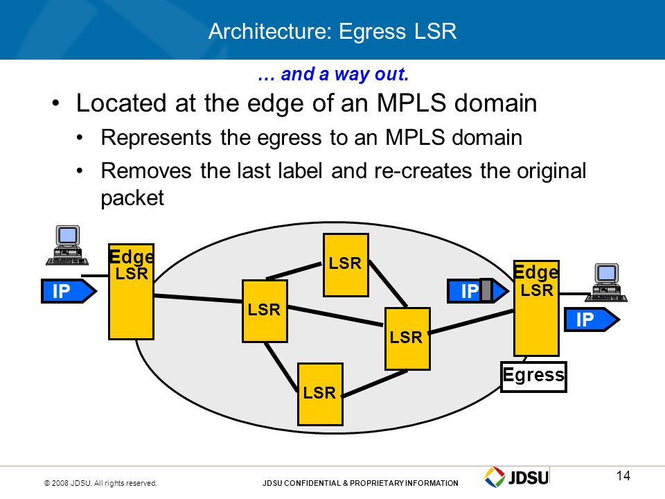 © 2008 JDSU. All rights reserved.JDSU CONFIDENTIAL & PROPRIETARY INFORMATION14 LSR Architecture: Egress LSR LSR … and a way out. IP Egress Edge IP Edg