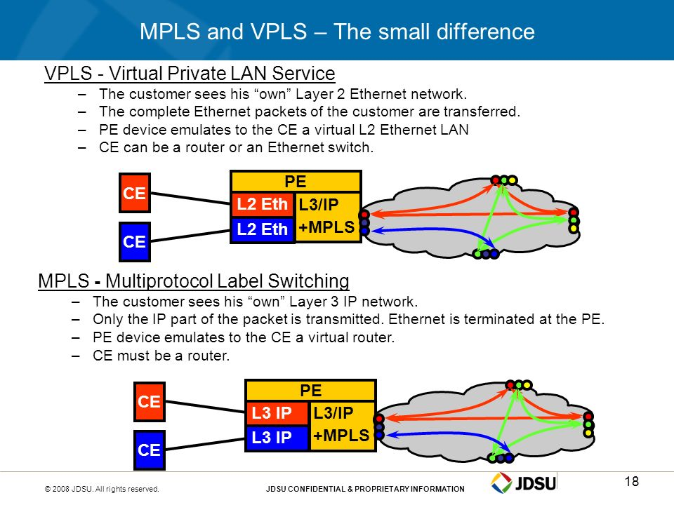 © 2008 JDSU. All rights reserved.JDSU CONFIDENTIAL & PROPRIETARY INFORMATION18 MPLS and VPLS – The small difference VPLS - Virtual Private LAN Service