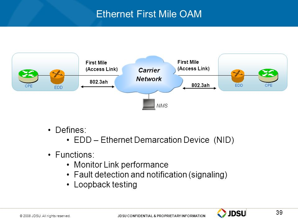 © 2008 JDSU. All rights reserved.JDSU CONFIDENTIAL & PROPRIETARY INFORMATION39 Ethernet First Mile OAM Defines: EDD – Ethernet Demarcation Device (NID