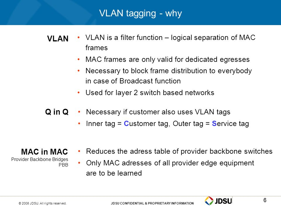© 2008 JDSU. All rights reserved.JDSU CONFIDENTIAL & PROPRIETARY INFORMATION6 6 VLAN tagging - why VLAN is a filter function – logical separation of M