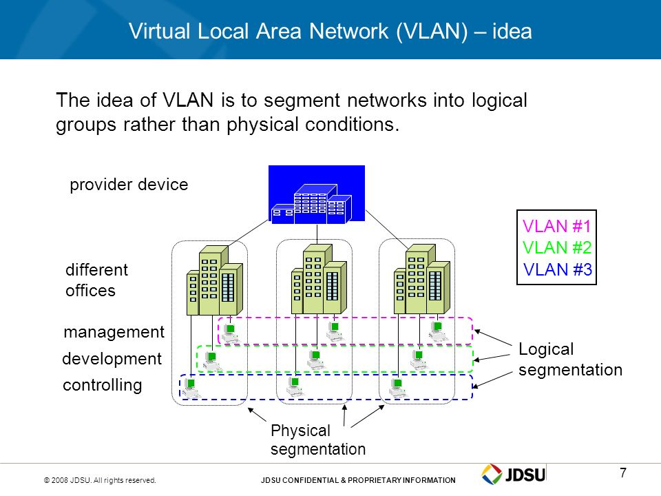 © 2008 JDSU. All rights reserved.JDSU CONFIDENTIAL & PROPRIETARY INFORMATION7 7 Virtual Local Area Network (VLAN) – idea The idea of VLAN is to segmen