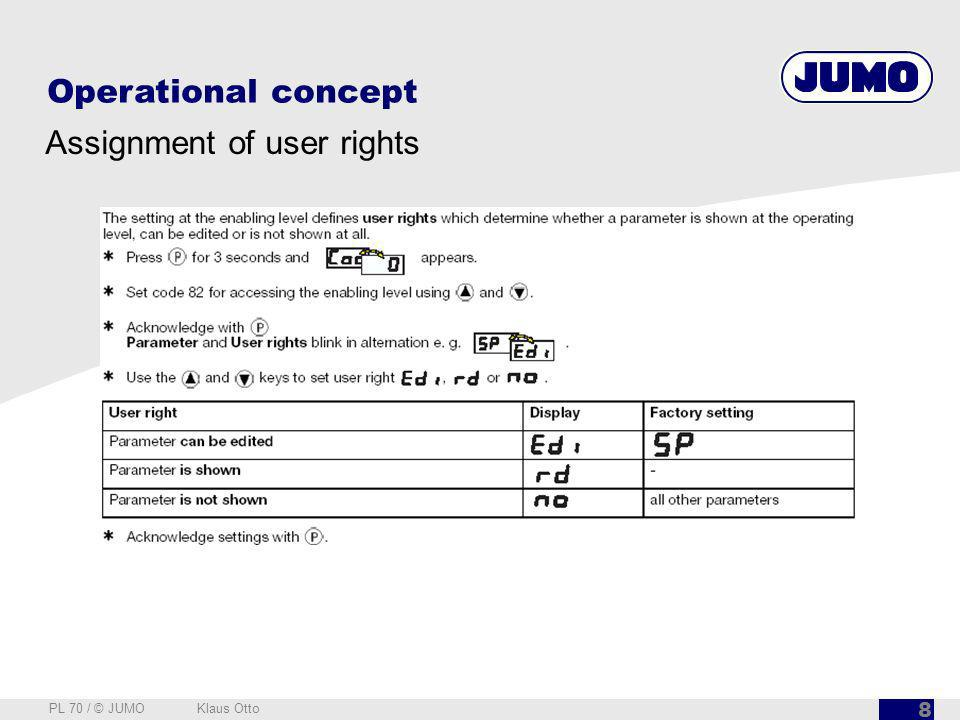 8 PL 70 / © JUMO Klaus Otto Operational concept Assignment of user rights