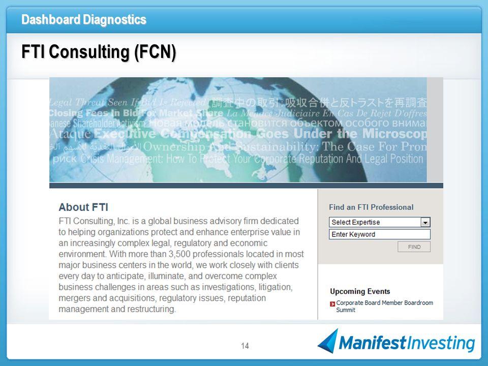Dashboard Diagnostics 14 FTI Consulting (FCN)