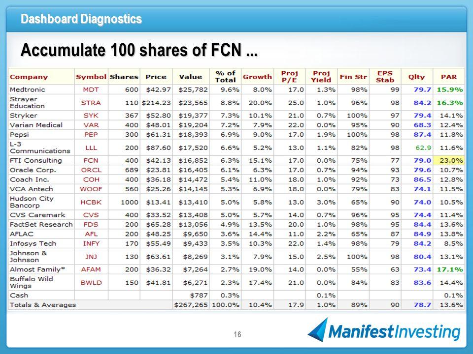 Dashboard Diagnostics 16 Accumulate 100 shares of FCN...