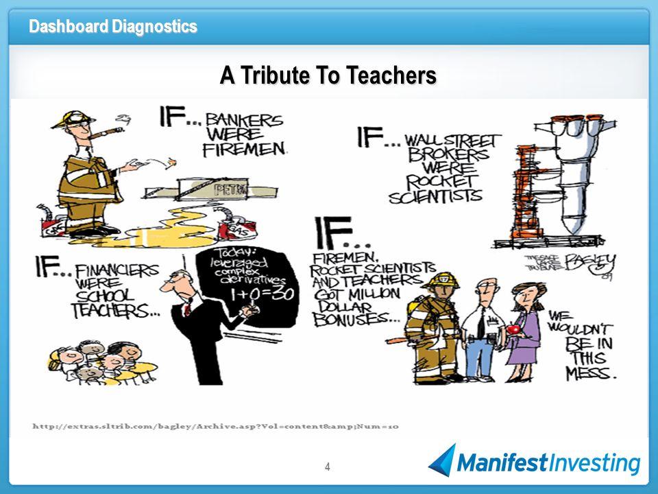 Dashboard Diagnostics 4 A Tribute To Teachers A Tribute To Teachers