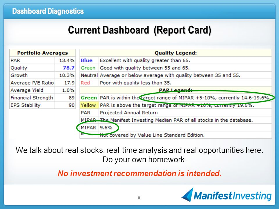 Dashboard Diagnostics 6 Current Dashboard (Report Card) We talk about real stocks, real-time analysis and real opportunities here.