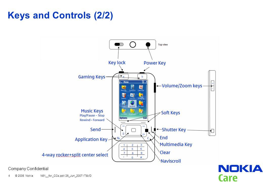 Company Confidential 4 © 2005 Nokia N81__for_CCs.ppt / 26_Jun_2007 / T&VD Keys and Controls (2/2)