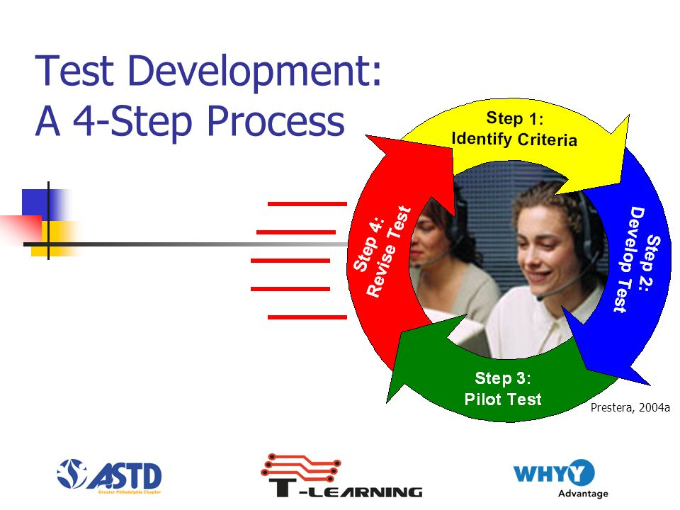 Test Development: A 4-Step Process Prestera, 2004a
