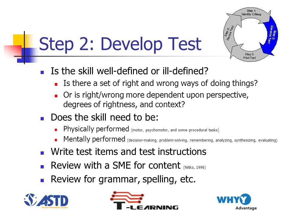 Step 2: Develop Test Is the skill well-defined or ill-defined.