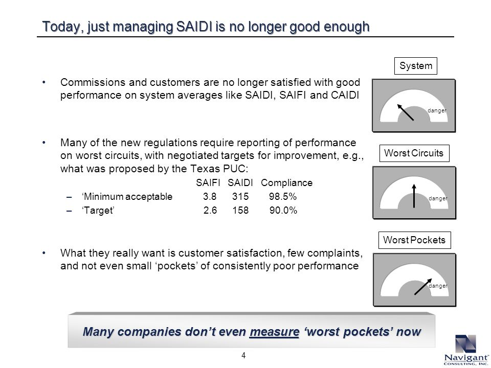 4 System Worst Circuits Worst Pockets Many companies dont even measure worst pockets now danger Today, just managing SAIDI is no longer good enough Co