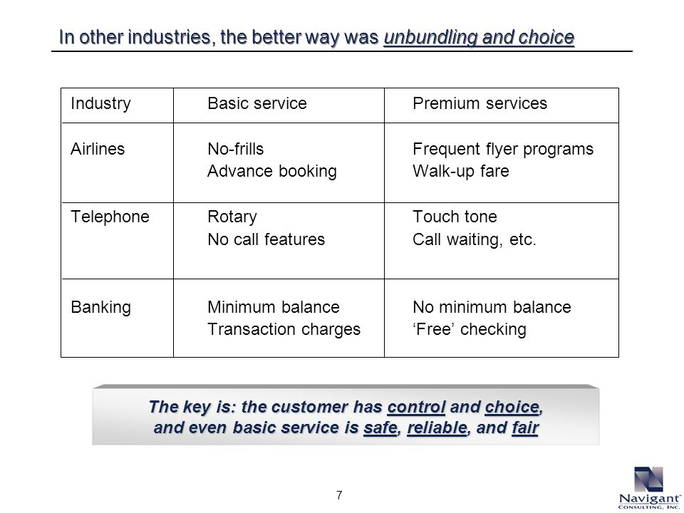 7 In other industries, the better way was unbundling and choice IndustryBasic servicePremium services AirlinesNo-frillsFrequent flyer programs Advance