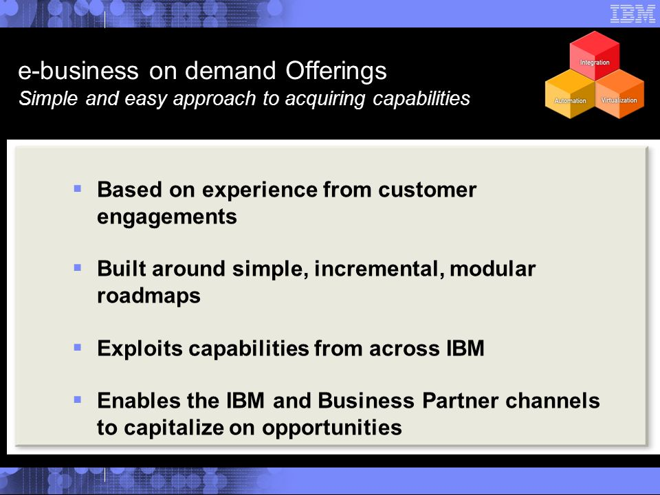 e-business on demand Offerings Simple and easy approach to acquiring capabilities Based on experience from customer engagements Built around simple, incremental, modular roadmaps Exploits capabilities from across IBM Enables the IBM and Business Partner channels to capitalize on opportunities
