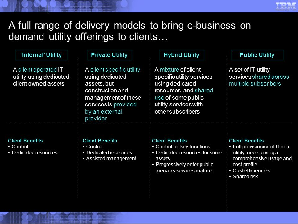 A full range of delivery models to bring e-business on demand utility offerings to clients… Internal Utility A client operated IT utility using dedicated, client owned assets Private Utility A client specific utility using dedicated assets, but construction and management of these services is provided by an external provider Hybrid Utility A mixture of client specific utility services using dedicated resources, and shared use of some public utility services with other subscribers Public Utility A set of IT utility services shared across multiple subscribers Client Benefits Control Dedicated resources Client Benefits Control Dedicated resources Assisted management Client Benefits Control for key functions Dedicated resources for some assets Progressively enter public arena as services mature Client Benefits Full provisioning of IT in a utility mode, giving a comprehensive usage and cost profile Cost efficiencies Shared risk