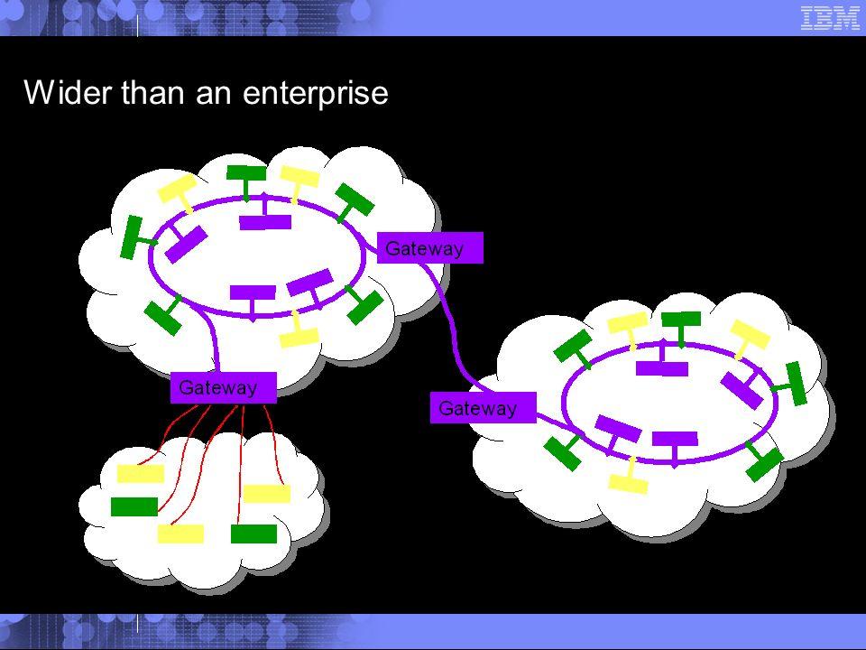 Wider than an enterprise