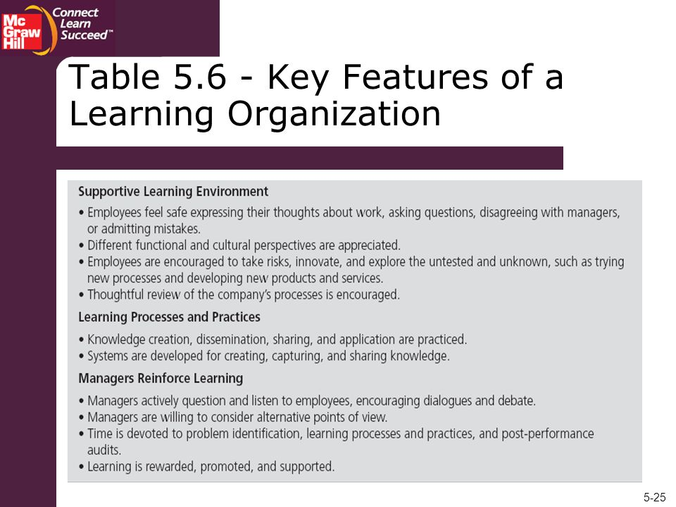 5-25 Table 5.6 - Key Features of a Learning Organization
