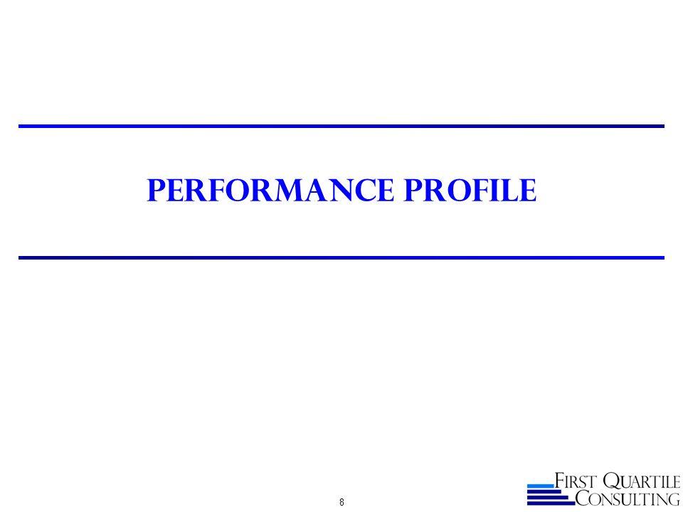 Performance Profile 8