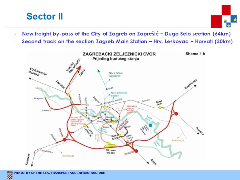 MINISTRY OF THE SEA, TRANSPORT AND INFRASTRUCTURE Sector II - New freight by-pass of the City of Zagreb on Zaprešić – Dugo Selo section (64km) - Secon