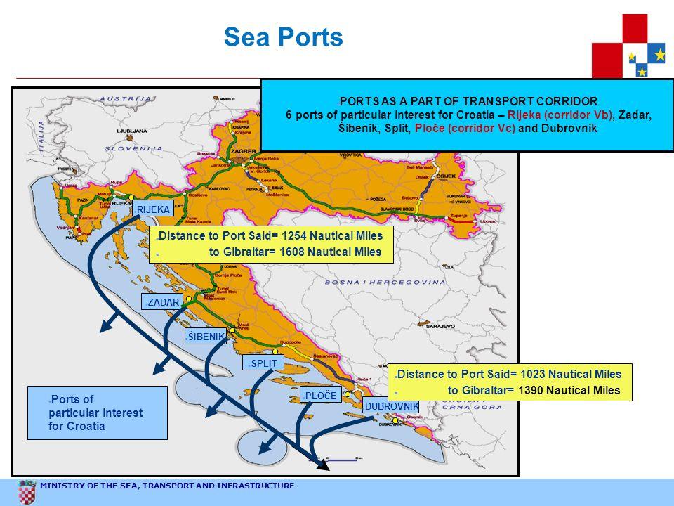 MINISTRY OF THE SEA, TRANSPORT AND INFRASTRUCTURE RIJEKA ZADAR ŠIBENIK SPLIT PLOČE DUBROVNIK Ports of particular interest for Croatia PORTS AS A PART