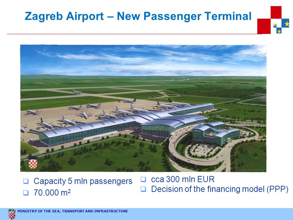 MINISTRY OF THE SEA, TRANSPORT AND INFRASTRUCTURE Zagreb Airport – New Passenger Terminal Capacity 5 mln passengers 70.000 m 2 cca 300 mln EUR Decisio