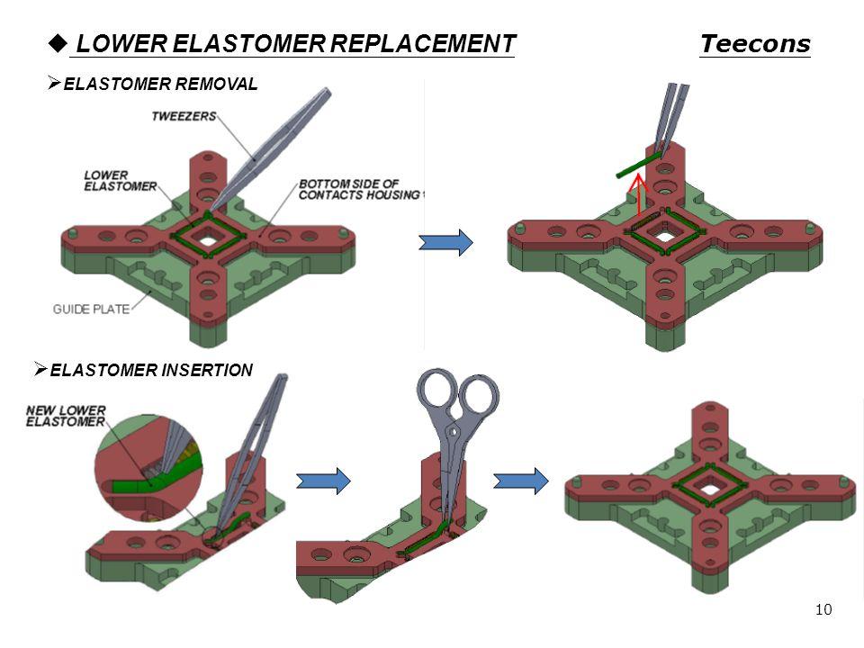 LOWER ELASTOMER REPLACEMENT ELASTOMER REMOVAL ELASTOMER INSERTION Teecons 10
