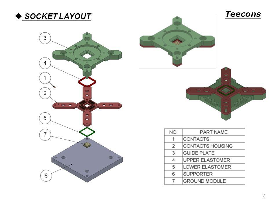 SOCKET LAYOUT Teecons 2