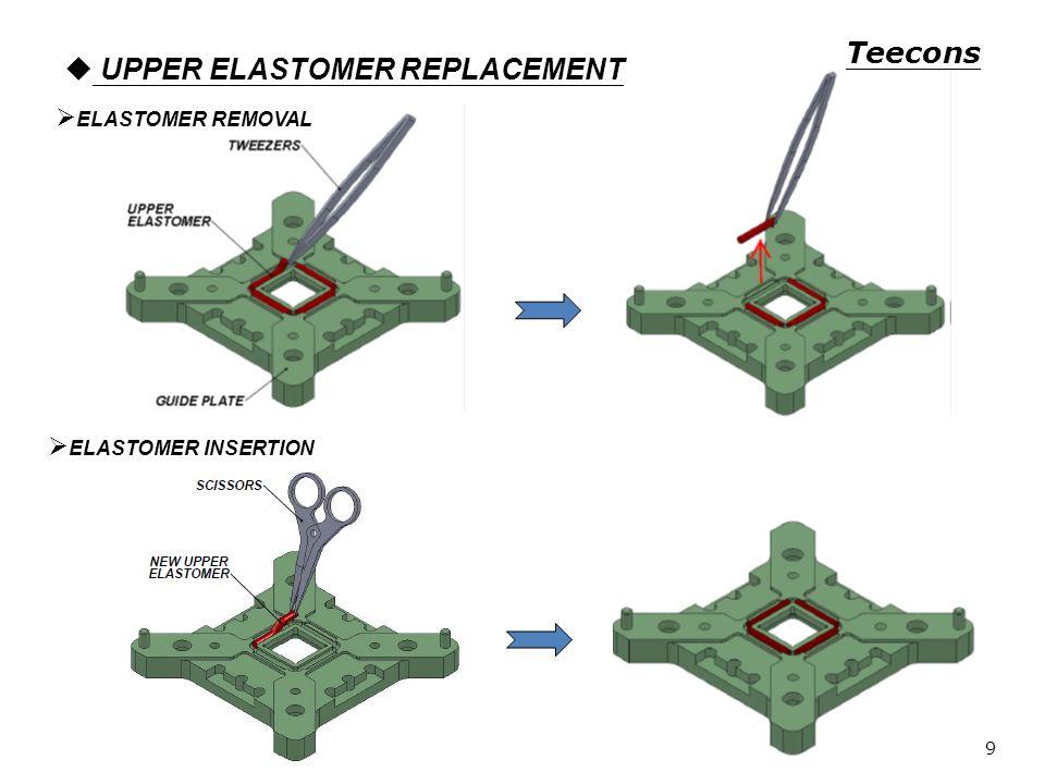 UPPER ELASTOMER REPLACEMENT ELASTOMER REMOVAL ELASTOMER INSERTION Teecons 9