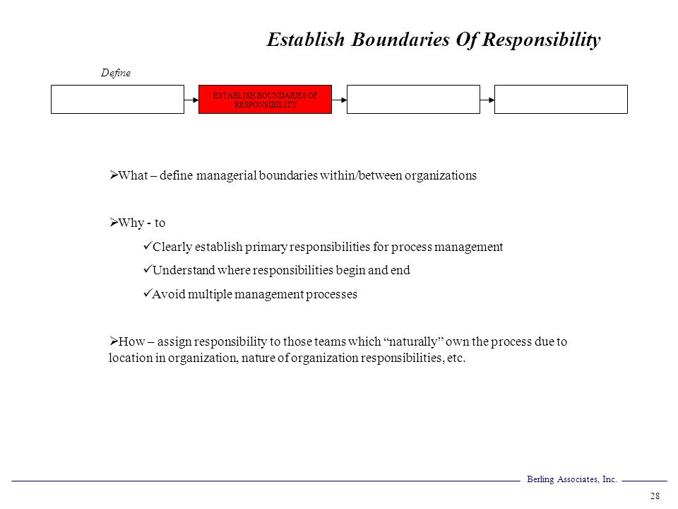 Berling Associates, Inc. 28 Establish Boundaries Of Responsibility What – define managerial boundaries within/between organizations Why - to Clearly e