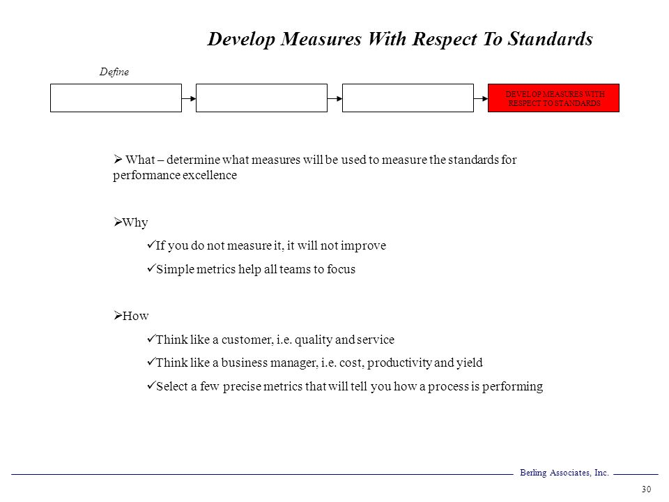 Berling Associates, Inc. 30 Develop Measures With Respect To Standards What – determine what measures will be used to measure the standards for perfor