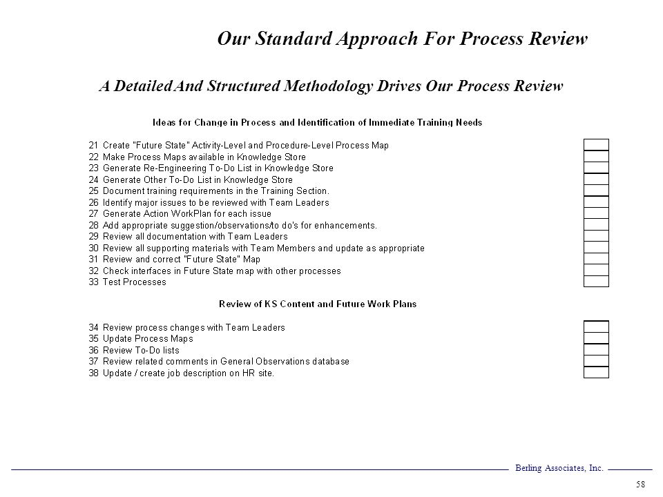 Berling Associates, Inc. 58 Our Standard Approach For Process Review A Detailed And Structured Methodology Drives Our Process Review