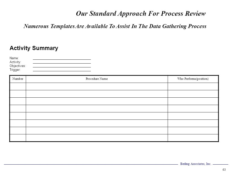 Berling Associates, Inc. 63 Activity Summary Name: Activity: Objectives: Trigger: NumberProcedure NameWho Performs(position) Numerous Templates Are Av